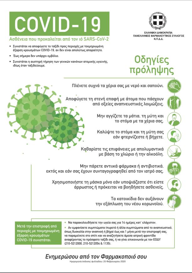 Ενημέρωση για τον κορονοϊό από την Ομάδα του Ofarmakopoiosmou.gr-0