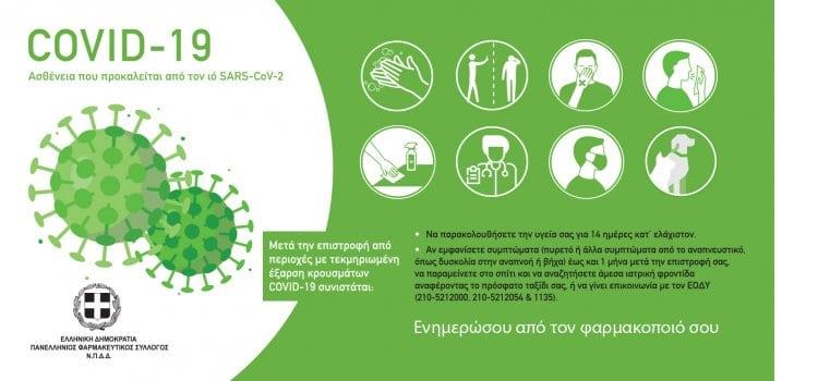 Ενημέρωση για τον κορονοϊό από την Ομάδα του Ofarmakopoiosmou.gr